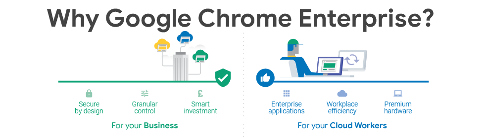Why Chrome Enterprise?